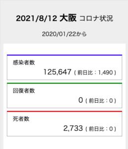 コロナ感染者数表示サイトのトップ画面
